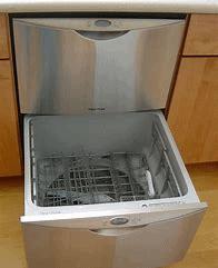 best dishwash